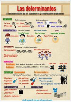 Spanish For Kids Teachers To Learn Spanish Numbers Referral: 2138676726 Spanish Phrases, Spanish Grammar, Spanish Vocabulary, Spanish Words, Spanish Language Learning, Spanish Teacher, Spanish Lessons, Spanish Numbers, Spanish Classroom Activities