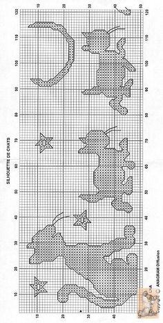 Kitty Set 1 - 1 of 3 Cat Cross Stitches, Cross Stitch Bookmarks, Cross Stitch Boards, Cross Stitching, Cross Stitch Embroidery, Embroidery Patterns, Filet Crochet Charts, Knitting Charts, Cross Stitch Designs