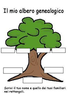 Alberi genealogici