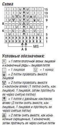 Схема ажурного узора для вязания жакета