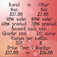 Want the best hair of your life. Give monat a try. 30 days can really change your hair. http://danatate.mymonat.com/