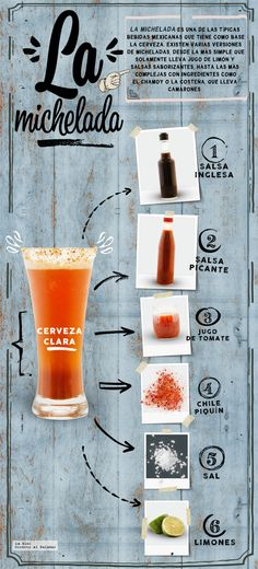 How to make the michelada. Bar Drinks, Cocktail Drinks, Alcoholic Drinks, Hip Hip, Michelada Recipe, Friday Drinking, Mexican Birthday, Mexican Party, Food Club