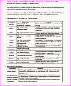 Aquí tenéis un pequeño resumen que os ayudara con el tema de la documentación hospitalaria!!!!                 ENLACE SOBRE TEST DE LA DOCU...