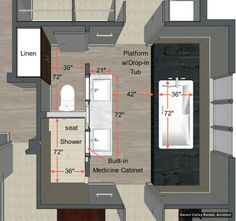A great master bath.