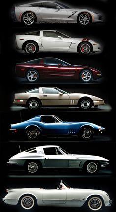 Corvette Timeline
