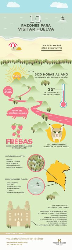 10 razones para visitar Huelva (infografía) / 10 reasons to visit Huelva (infography in Spanish), by @elproximoviaje