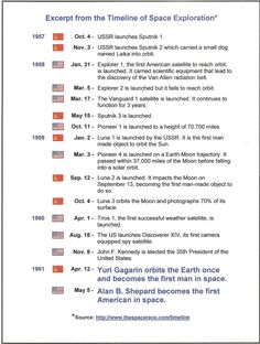 003 Cold War Space Race Info Worksheet TpT FREE LESSONS