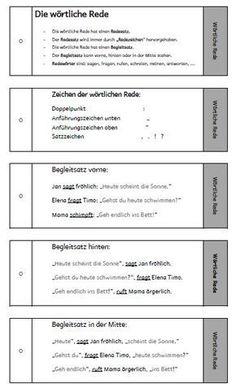 Lernkarten zur wörtlichen Rede
