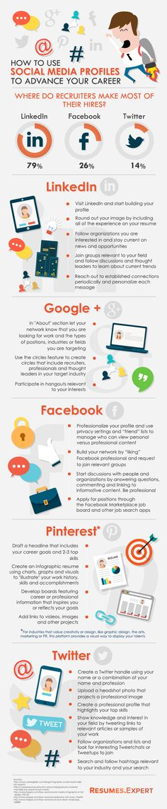 Here's an infographic that presents some interesting social media facts you need to know to advance your career. Cv Tips, Resume Tips, Marketing Quotes, Social Media Marketing, Leadership, Resume Profile, Facebook Content, Work On Writing, Social Entrepreneurship