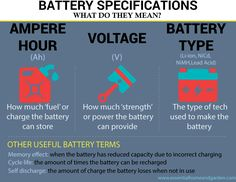 Confused about cordless tool batteries? They actually are not that complicated!