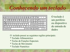 Conhecendo um teclado O  teclado possui as seguintes regiões principais: * Teclado Alfanumérico * Teclas de Funções Especiais * Teclas de Movimento * Teclado N…