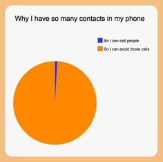 Why I currently have so many contacts...