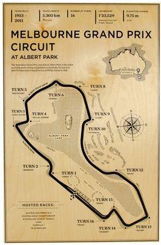 Melbourne Grand Prix Circuit Wood Mural