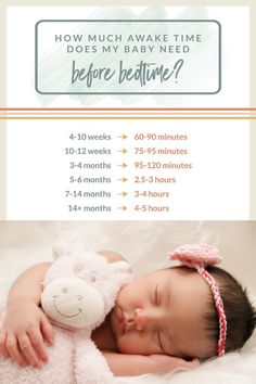 Every mom has a problem. And that is about the sleep of their baby. Click on the pin to know about your baby sleep training and come to our website. #babysleeptips #newmom #sleepbabysleep #babytips #sleepbabytips #babysleeping #babysleeptraining #newborn #babysleepschedule Bedtime Routine Baby, Baby Sleep Schedule, Help Baby Sleep, Kids Sleep, Tired Mom, Everything Baby, Baby Needs, Baby Hacks, Mom And Baby