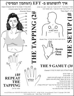 Chart how to use eft tapping for jet lag eft tapping pinterest
