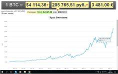 Популярность биткоин растет, но многие еще до конца не видят выгоды... Возьмите в руки калькулятор и просчитайте, только за последний месяц его доходность составила 50%  Открывайте бесплатно биткоин кошелек и зарабатывайте профит. https://goo.gl/d1dnm5