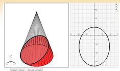 Using this cross sections of 3D shapes tool from Shodor gets students hands on and exploring this geometry concept. Great online tool for the 1:1 classroom. Check out all 12 engaging cross sections math activities, including FREE cross sections graphic organizer.
