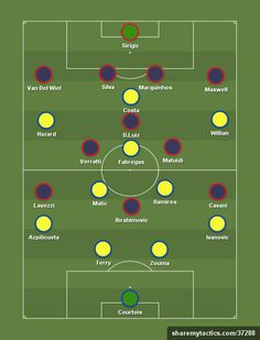 Chelsea (4-2-3-1) vs PSG (4-3-3-0) - 14/15 Pre-season - 31st July 2014 - Football tactics and formations - ShareMyTactics.com