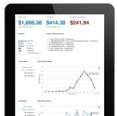 Bar liquor loss data dashboard by BarVision
