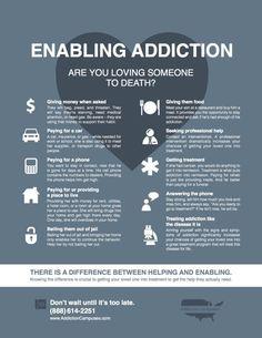 Enabling addiction worksheets