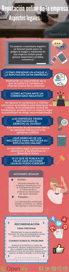 #Reputación online: aspectos legales #marketing #infografia