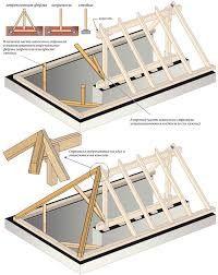 Estructura de madera para cubierta a tres aguas maderas for Cobertizo de madera de jardin contemporaneo