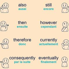 Learn French Verbs Foreign Language How To Learn French Teaching French Verbs, French Grammar, French Phrases, French Quotes, French Expressions, French Language Lessons, French Language Learning, French Lessons, Foreign Language