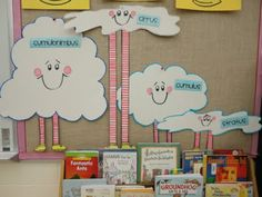 In the science notebook: Maybe the kids could glue the cloud shapes to different sized accordion strips. When they lift the clouds to the full height, then they'll see where they're found.