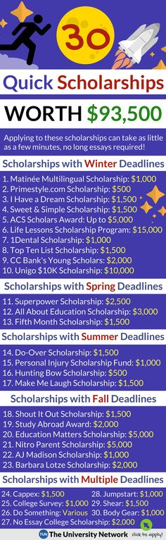 Most of these college scholarships will only take a few minutes to apply to. Some just require filling out a form to enter and others require writing less than 500 words. There are no long essays to write for any of these scholarships! School Scholarship, Student Scholarships, College Students, Student Loans, Harvard Students, Nursing Students, Nclex, School Organization For Teens, Diy Organization