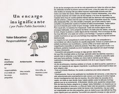 Actividades Escolares: actividades sobre valores Acting, Reading, Words, Social, Classroom Ideas, Frases, Values Education, Reading Books, Classroom Setup