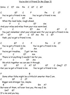 Chords Used: You've Got A Friend In Me - Randy Newman (Toy Story) Song Sheet: If you have found this video/songsheet useful please consider making a small Ukulele Songs Disney, Ukulele Songs Popular, Ukulele Songs Beginner, Guitar Chords And Lyrics, Guitar Chords For Songs, Piano Songs, Christian Ukulele Songs, Easy Chords Songs, Acoustic Guitar