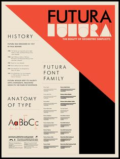 Futura Type Specimen Posters by Jaewon Park, via Behance