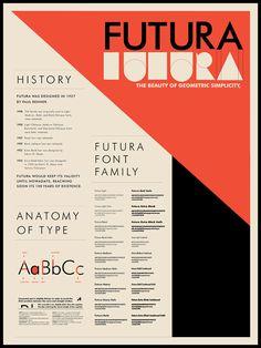 Futura Type Specimen Posters by Jaewon Park, via Behance