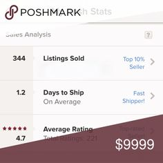 My Posh Stats For anyone interested in my shipping averages and ratings prior to buying :) Bags