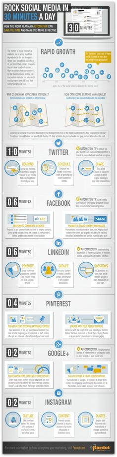 How to Rock Social Media in 30 Mins a Day #infographic