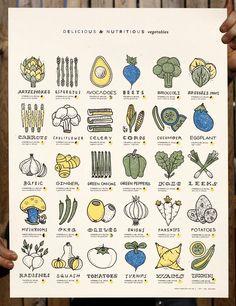 Veggie Kitchen Poster: