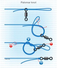 Carp fishing knots : Palomar knot