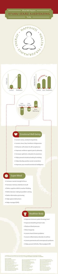 Scientific Benefits of Meditation: 76 Things You Might Be Missing out On [by Live and Dare -- via #tipsographic]. More at tipsographic.com