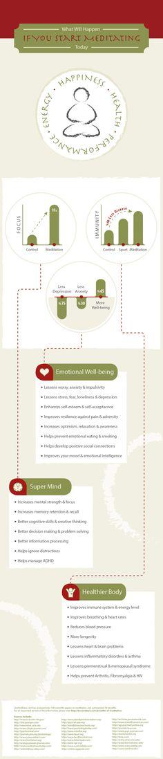 Beneficios de la Meditación   #Infografía #infographic