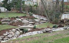 Dry Creek Beds | CustomStonescapingCustomStonescaping