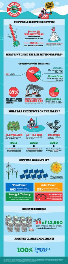 By the numbers - a climate change infographic from Ben & Jerry's. Eco Friendly Makeup, Co Teaching, Greenhouse Effect, About Climate Change, Global Warming, How To Know, School, Emergency Preparedness, Survival