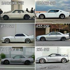 Nissan Gtr 35, Nissan Gtr Skyline, Car Learning, R34 Gtr, Japan Cars, Car Engine, Jdm Cars, Sexy Cars, Dream Cars