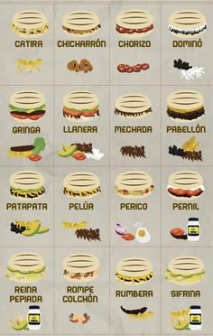 The Wynwood Times -The power of La Latina, Venezuelan Food Deli Food, Food Menu, Venezuelan Food, Colombian Food, Logo Food, Empanadas, Chorizo, My Favorite Food, Tapas