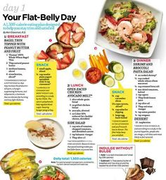 Healthy eating for an entire day. This is a great guide to follow and learn good habits.