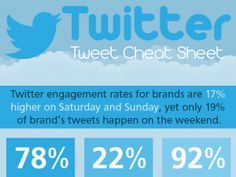 Twitter Cheat Sheet: How to Increase Your Engagement [INFOGRAPHIC]
