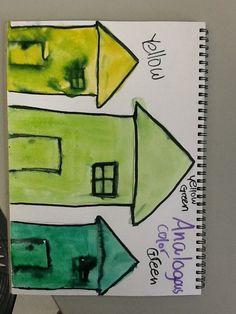 Analogous Colors Color Neighbors, Grade 3.