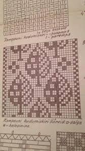 Резултат слика за pinterest muhu pattern charts