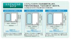 【お風呂・浴室のサイズ】一戸建ての快適な大きさは?ユニットバスの浴槽も注意!   i-smartと一条工務店が紡ぐブログ I Smart, Bar Chart, Architecture, Green, Arquitetura, Bar Graphs, Architecture Design