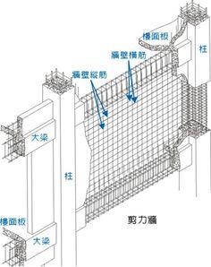 「鋼構屋 鎖牆面」的圖片搜尋結果