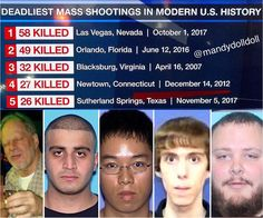 In case anyone is keeping track...  Stephen Paddock (1), Omar Mateen (2), Seung-Hui Cho (3), Adam Lanza (4), and Devin Patrick Kelley (5). More news here: @mandydolldoll *** *** ***  #news #politics as usual #truth #conservative #liberal #religion #church #melanin #racism #police #guns #texas #family #president #donaldtrump #devinpatrickkelley #republican #democrat  #africa #europe #russia  #america #usa #london #paris #germany #canada #uk  #WW3ThePayback #mandydolldoll